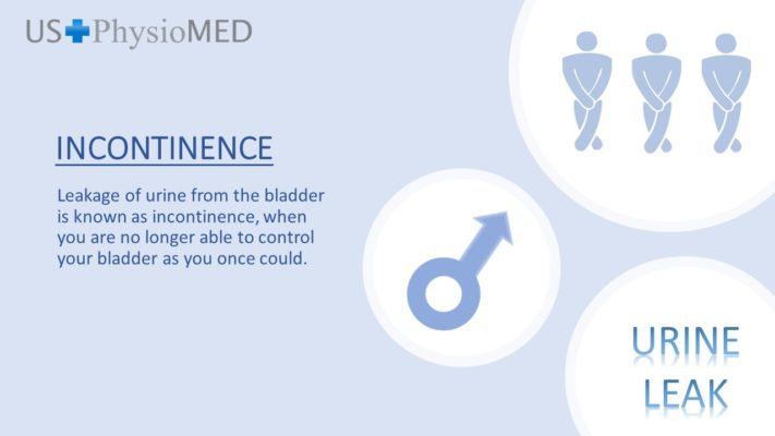 USPhysioMED, Incontinence.